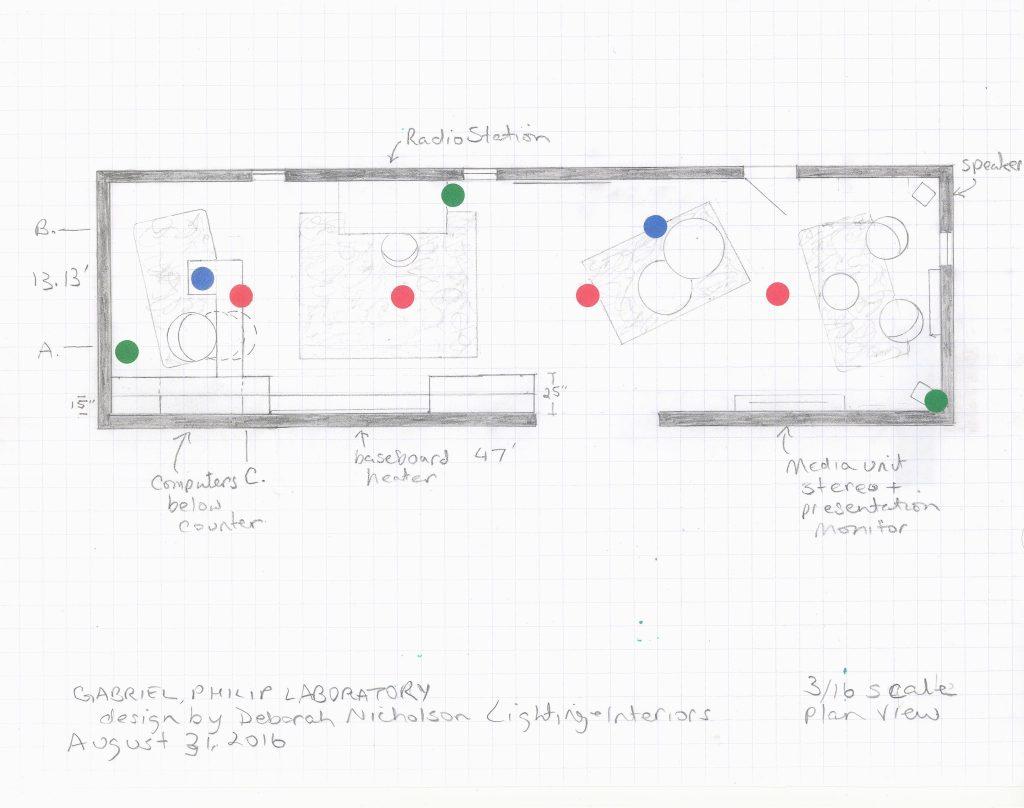 scientist's think zone -storyboard